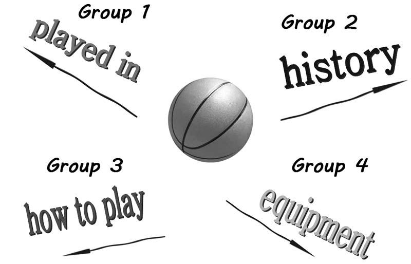 [转载]围绕话题,重点训练,明晰主线——谈初中英语阅读教学活动的设计
