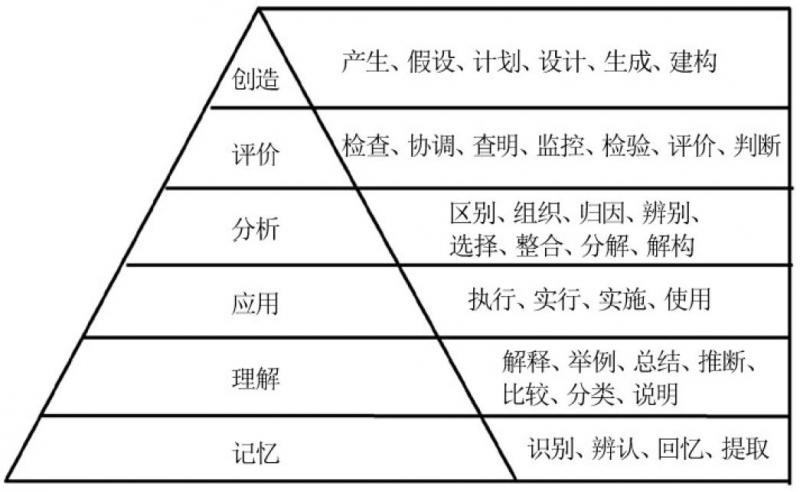 小学评价体系_(小学篇)2017年第06期:基于学生思维和语言发展的教师话语 ...